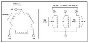 3 PH TO 1 PH TRANSFORMER, 250 KVA, P/N 7952L