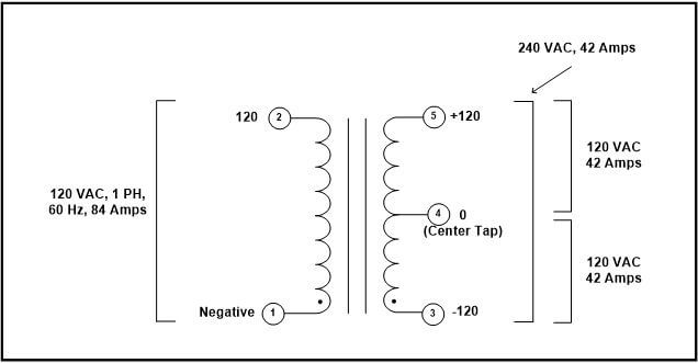 SINGLE PHASE ISOLATION TRANSFORMER, 10 KVA, P/N 19247 - L/C ... on polarity diagram, transformer schematic diagram, earthing system, center tap, potential transformer diagram, lightning arrester, residual-current device, low voltage diagram, antistatic wrist strap, control transformer diagram, step up transformer diagram, ground and neutral, flyback transformer diagram, transformer oil, transformer types, 480 volt transformer wiring diagram, single phase transformer connections diagram, three phase diagram, control panel diagram, audio transformer diagram, step down transformer diagram, 3 phase transformer connection diagram, pdu diagram, current transformer, single phase transformer wiring diagram, zigzag transformer, padmount transformer diagram, ac transformer diagram, intrinsic safety, pole top transformer diagram, power transformer diagram, austin transformer, voltage converter,